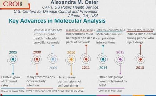 CROI 2019 key advances molecular analysis