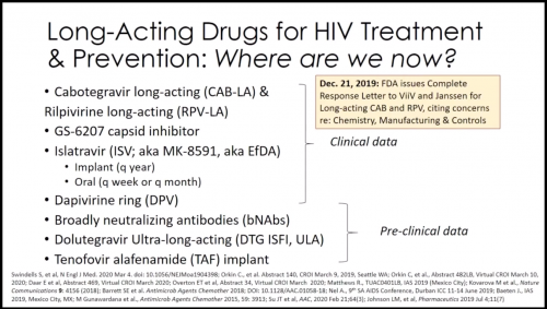 CROI 2020 long acting drugs HIV treatment prevention
