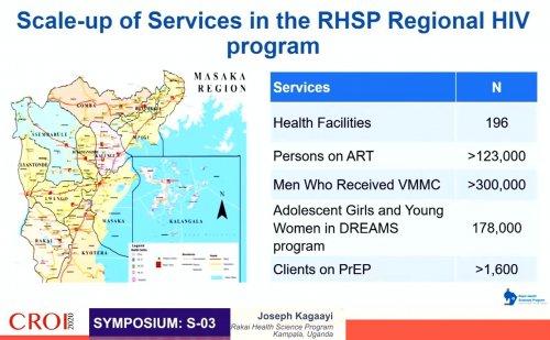 CROI 2020 scale up services RHSP regional HIV program