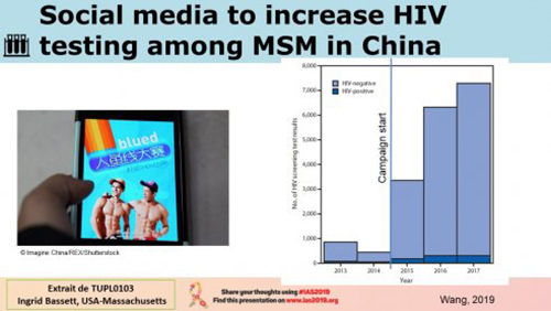 IAS 2019 social media increase HIV testing MSN China