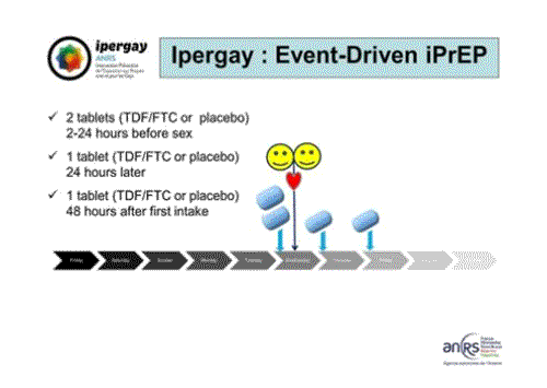 CROI2015 Ipergay ANRS event driven iPrEP