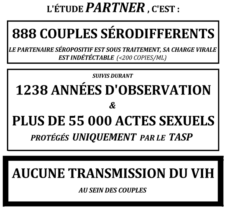 PARTNER zero transmission couples