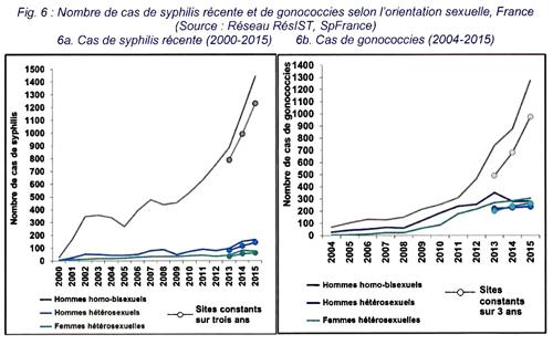 actualites epidemio 2016 fig6